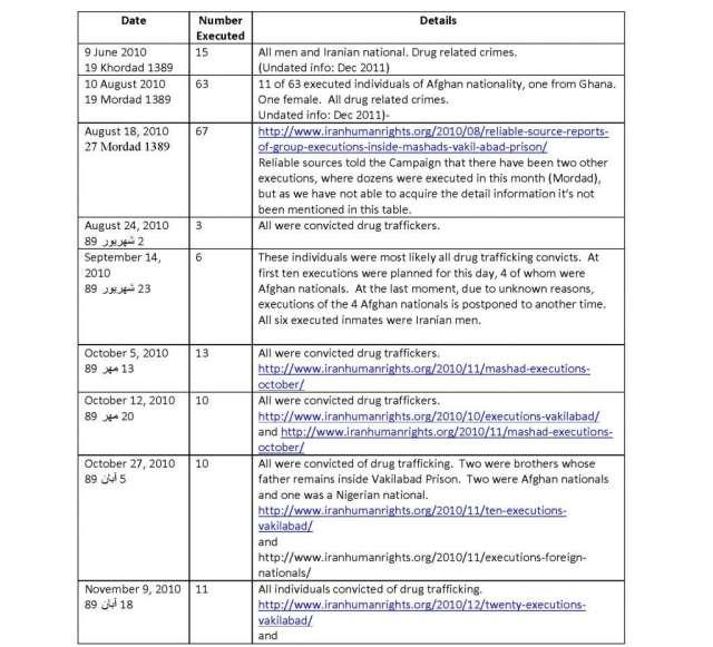 vakilabad-table2_page_2