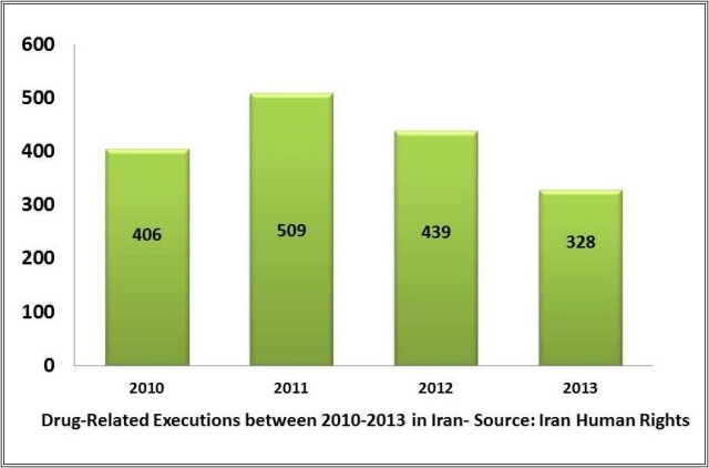 Drugs-execution-iran