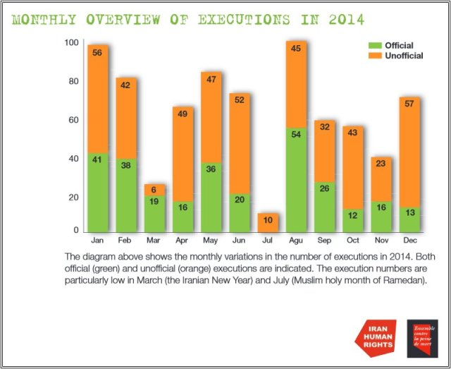 executions-iran-rapport2