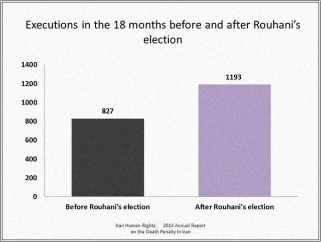 executions-rouhani2
